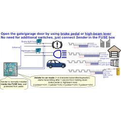 Creasol Sender - stationären Multifrequenz-Fernbedienung-Duplizierer