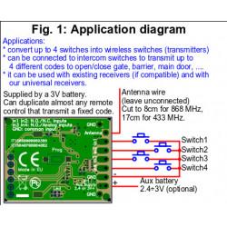Creasol SenderBatt: stacionārs daudzfrekvenču tālvadības kopējamais aparāts / raidītājs