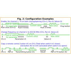 Creasol SenderBatt: stationaire multifrequency afstandsbediening duplicator / zender